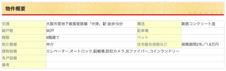 スクリーンショット 2015-08-20 11.41.24